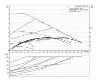 Grundfos MAGNA1 40- 80 F 220 1x230V PN6/10 Čerpadlo pro topení