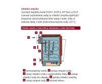 Dakon DOR F 25 MAX Kotel na tuhá paliva | AKCE láhev značkového vína