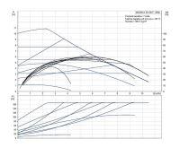 Grundfos MAGNA1 32-100 F 220 1x230V PN6/10 Čerpadlo pro topení