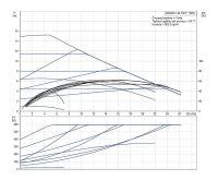 Grundfos MAGNA1 40-150 F 250 1x230V PN6/10 Čerpadlo pro topení