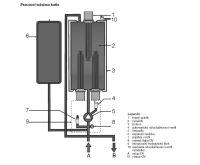 Protherm RAY  9 K Elektrokotel