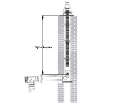 ALMEVA Univerzální sestava komínového odkouření 80/125 - 11 m PPH FLEX UV-stabil