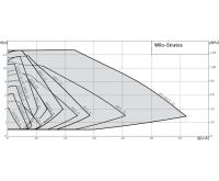 WILO Stratos 30/1-10 oběhové čerpadlo pro topení