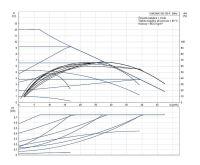 Grundfos MAGNA1 65-120 F 340 1x230V PN6/10 Čerpadlo pro topení