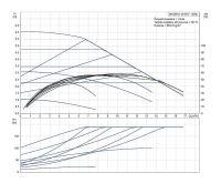 Grundfos MAGNA1 40- 60 F 220 1x230V PN6/10 Čerpadlo pro topení