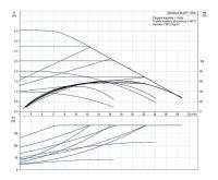 Grundfos MAGNA1 65- 40 F 340 1x230V PN6/10 Čerpadlo pro topení