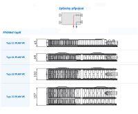 Radiátor PLAN VK 21-600/1000 - Radik Korado