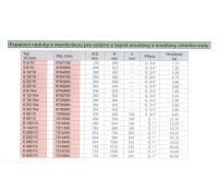 Reflex expanzní nádoba S  33/10 - 33l, 10 bar