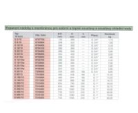 Reflex expanzní nádoba S 500/10 - 500l, 10 bar