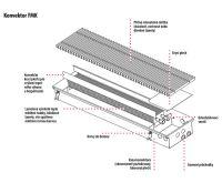 BOKI InFloor Podlahový konvektor FMK 140/260-3600mm - pozink Bez ventilátoru