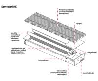 BOKI InFloor Podlahový konvektor FMK  90/290-2000mm - pozink Bez ventilátoru