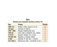 Reflex solární paket TV1 D - uchycení na rovnou střechu, volnou montáž