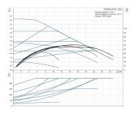 Grundfos MAGNA1 50- 60 F 240 1x230V PN6/10 Čerpadlo pro topení
