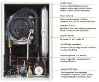 Ferroli BLUEHELIX TECH 25A Kotel kondezační | AKCE Magnetický filtr a ochranná kapalina ZDARMA